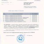 Отказное письмо до 25.08.2021