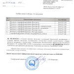 Отказное письмо до 25.08.2022